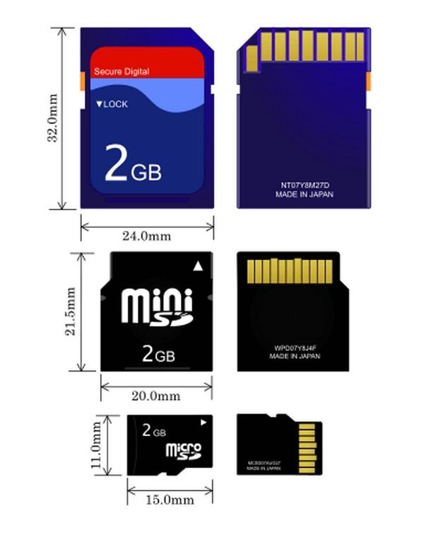 Примеры размеров карт памяти