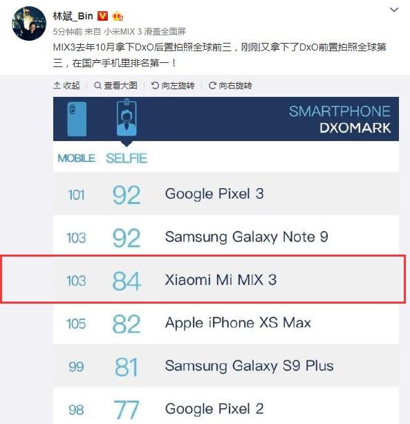 Портал DxOMark составил рейтинг лучших фронтальных камер